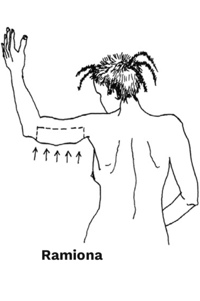 ramiona